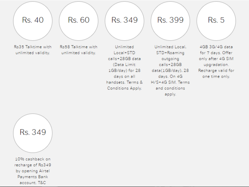 Airtel Rs.349 Pack